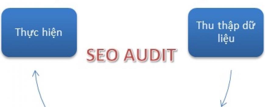 Kết quả hình ảnh cho seo audit là gì